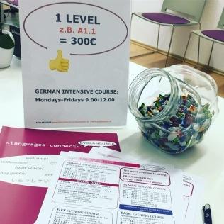 Deutschkurse Sprachschule Evolanguage